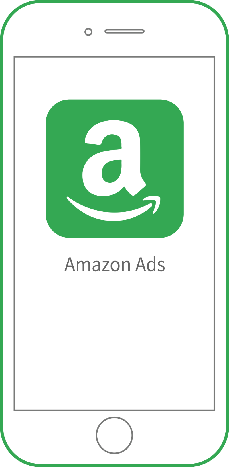 Campañas de Amazon Ads