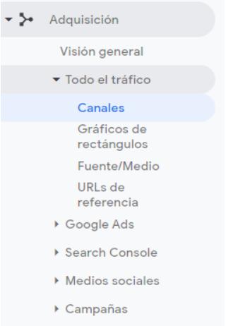Conocer por qué canal llegan nuestros usuarios es muy sencillo con Google Analytics