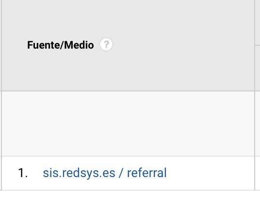 En Fuente/Medio podemos analizar la procedencia de nuestros referrals, apuntarlos y posteriormente excluirlos.
