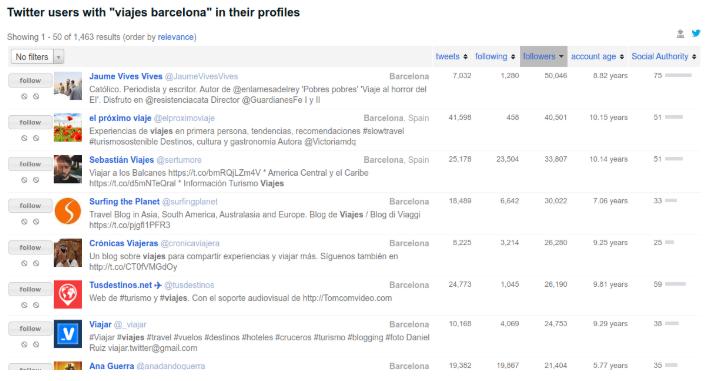 Followerwonk es una herramienta para Twitter que nos permite encontrar influencers